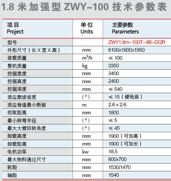 100型电动扒龙8娱乐老虎机技术参数