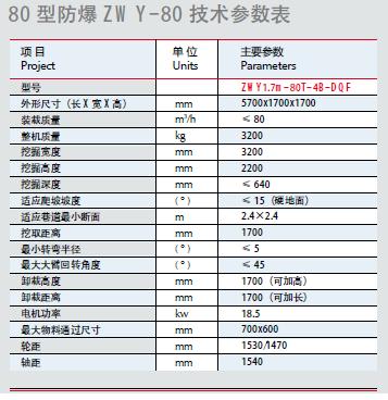 防爆扒18luck新利官网